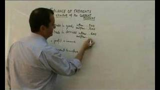 balance of payments - structure of the current account