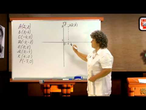 Математика 6 класс. ПЕРПЕНДИКУЛЯРНЫЕ И ПАРАЛЛЕЛЬНЫЕ ПРЯМЫЕ. КООРДИНАТЫ НА ПЛОСКОСТИ. ГРАФИКИ.