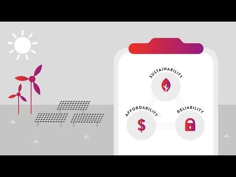 Dispatchable Renewables