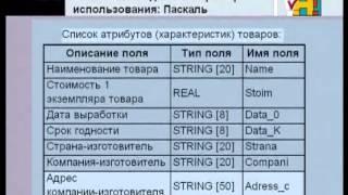 Информатика 10-11 класс. Записной тип данных