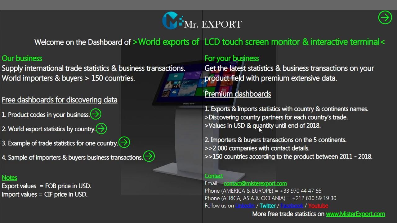 ECRANS TACTILES : exportations, contacts et transactions de plus 2 000  importateurs, acheteurs
