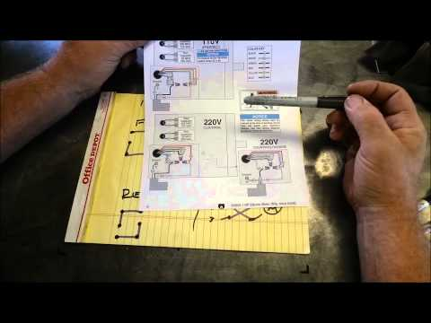 drum switch types - youtube  youtube