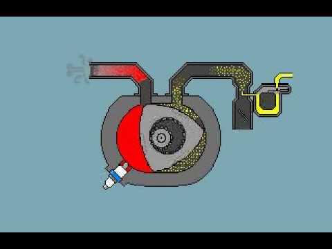 funcionamiento motor wankel o rotativo (mazda rx-8) - youtube