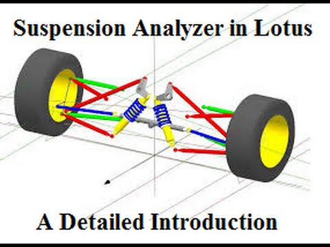 Suspension Analyzer In Lotus Full Tutorial Supra Baja