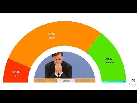 Wie häufig informiert die Regierung die Öffentlichkeit wahrheitsgemäß? - J&N fragt die Deutschen