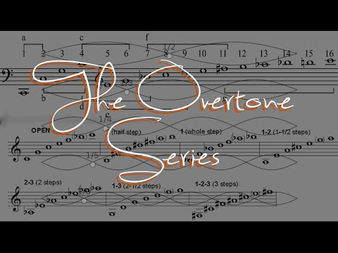 The Overtone (or Harmonic) Series