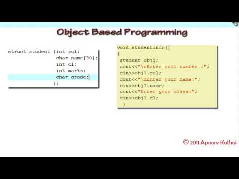 C++ in Hindi  29 OOP Concepts Part 1 Various Programming Paradigms