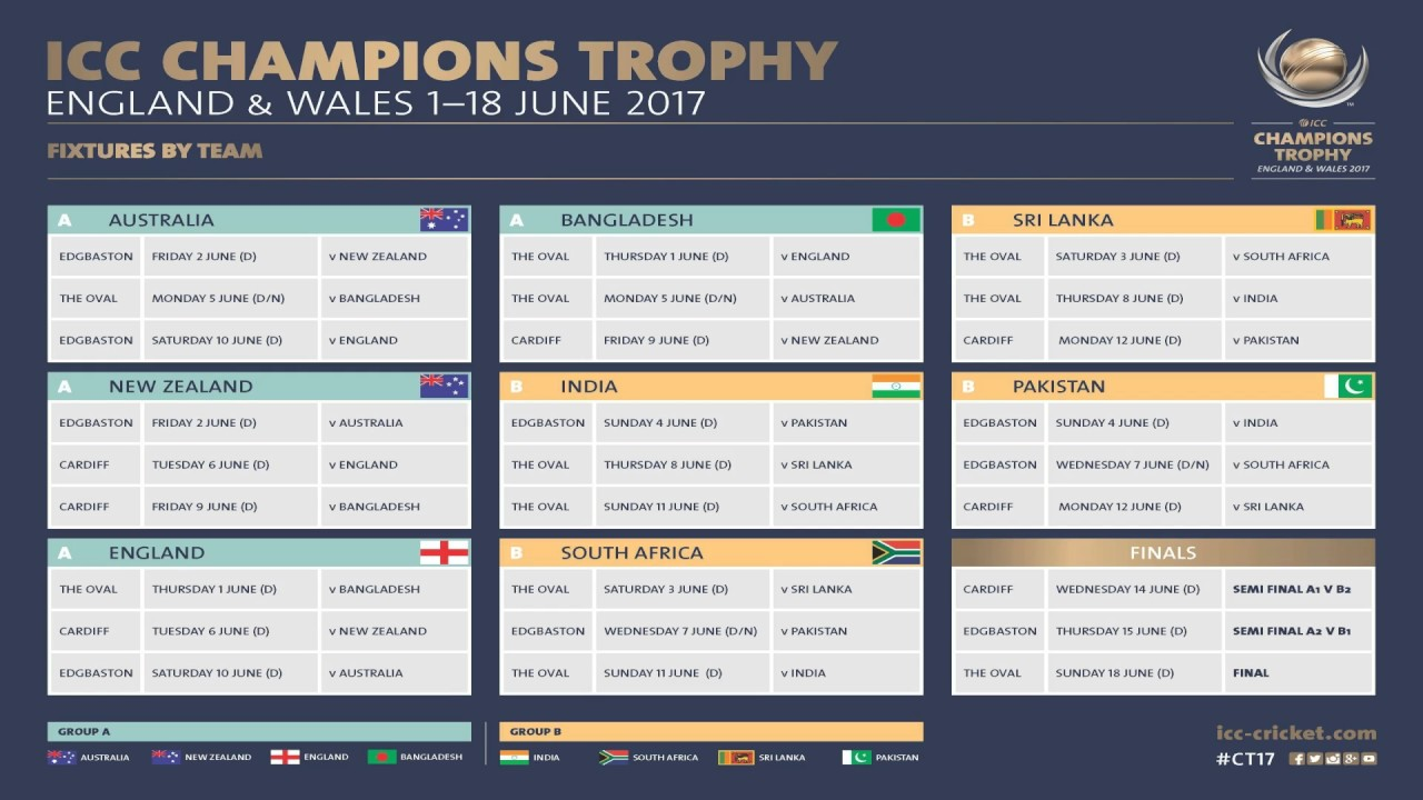 ct2017 icc champions trophy 2017 schedule timing and venue youtube