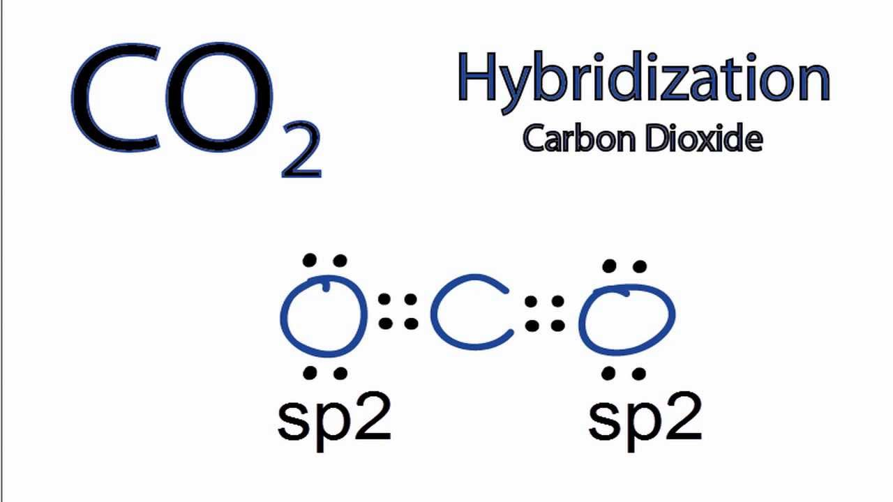 lewis dot diagram for co3 2 house wiring examples co2 hybridization: hybrid orbitals - youtube