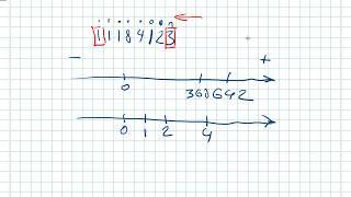 01 Математика начальных классов - разряды и числовая прямая