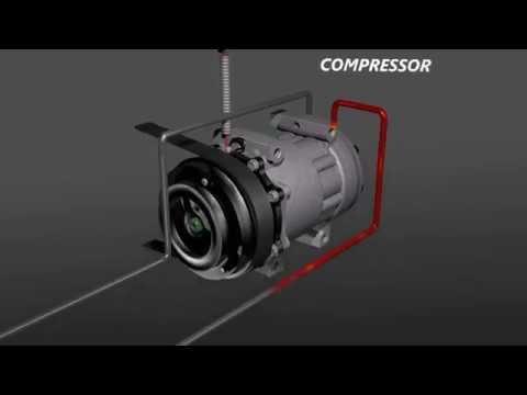 HVAC Animation