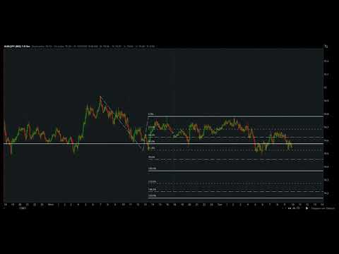 IJS TV: 10_27_2020 – AUSTRALIAN DOLLAR / JAPANESE YEN FOREX TRADE