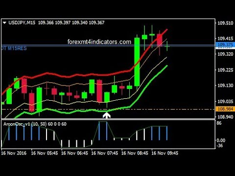 Binary option trading strategies youtube