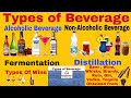 #Types of #Beverage // Types  of Drinks //#Classification of #Beverage 🍷|🍺 Types of #Wine 🍇|