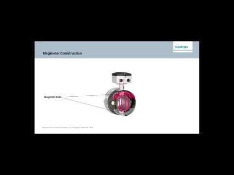 Lesman Webinar: Magnetic Flow Meter Basics