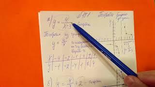 181 (а,б) алгебра 9 класс. Постройте график функции. Асимптоты.