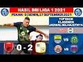 Hasil BRI Liga 1 2021 Hari Ini - PSM vs Barito Putera - Jadwal BRI Liga 1 2021