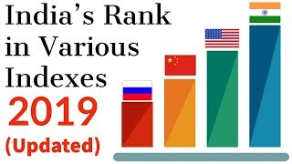 India's rank in various indexes 2019 (Updated & Latest) till June 2019 - Current affairs 2019