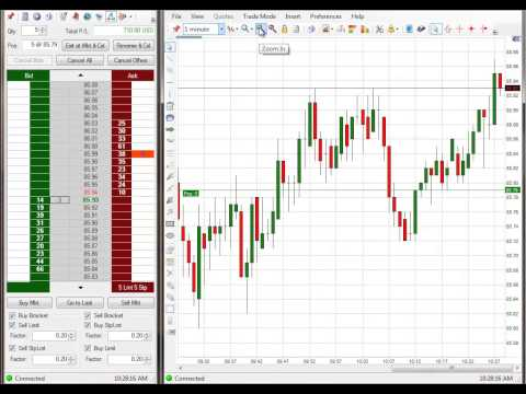 $1,860 Day Trading & One Trade Per Day 10-9-14