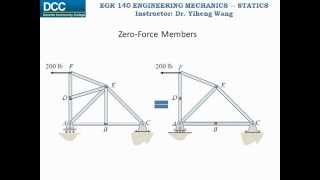 Statics Lecture 22: Simple truss analysis -- introduction (revised 3-4-13)