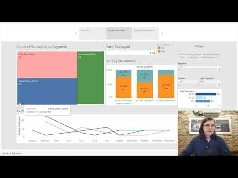 Tableau Tactics: Interactive Buyer Persona Dashboard
