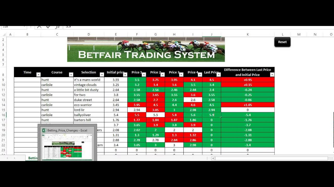 Betfair trading systems free