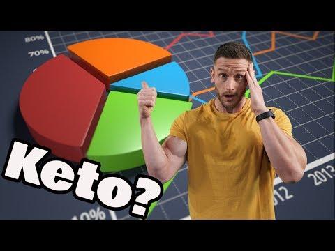 Will the Keto Trend Crash?