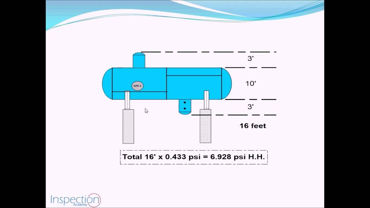 API 510 Pressure Vessel ASME VIII Hydrostatic Test UG-99 Lesson 8 (Arabic)
