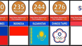 ASIAN GAMES BRONZE MEDAL TALLY (1951 - 2018)