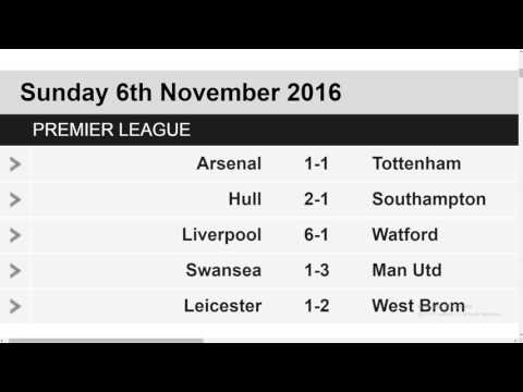 English PREMIER LEAGUE: Results, Goals , Point Tables | Matchweek 11  (06/11/2016)