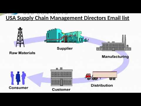 USA Supply Chain Management Directors Email list 1
