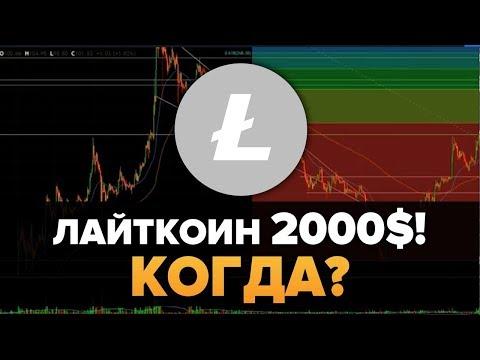 Когда Лайткоин вырастет до 2000 долларов? Все случится быстрее чем ты думаешь! Очень важное видео!