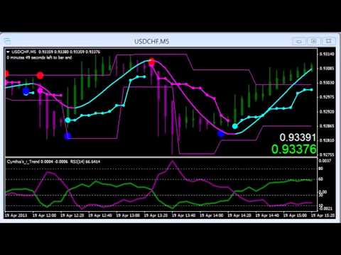 Forex atm software