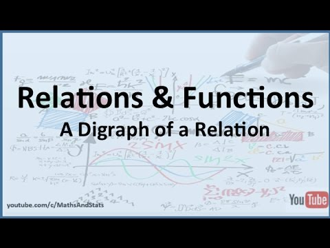 Relations and Functions: A Digraph of a Relation