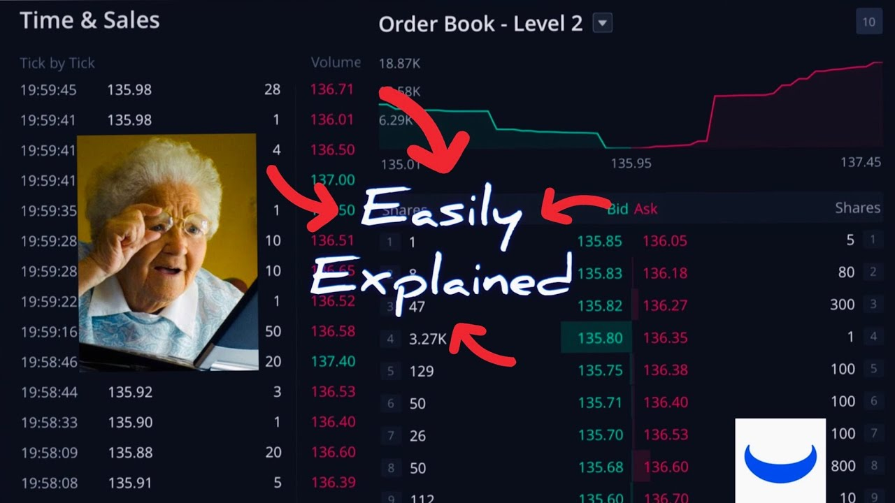 Level 2 Time Sales On Webull Youtube How to read time and sales webull