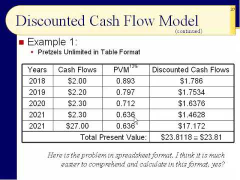 BUS123 Chapter 06 - Discounted Cash Flow Model, The Value Line - Slides 35 to 56