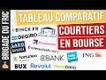Bourse et trading - Détection automatique des figures ...