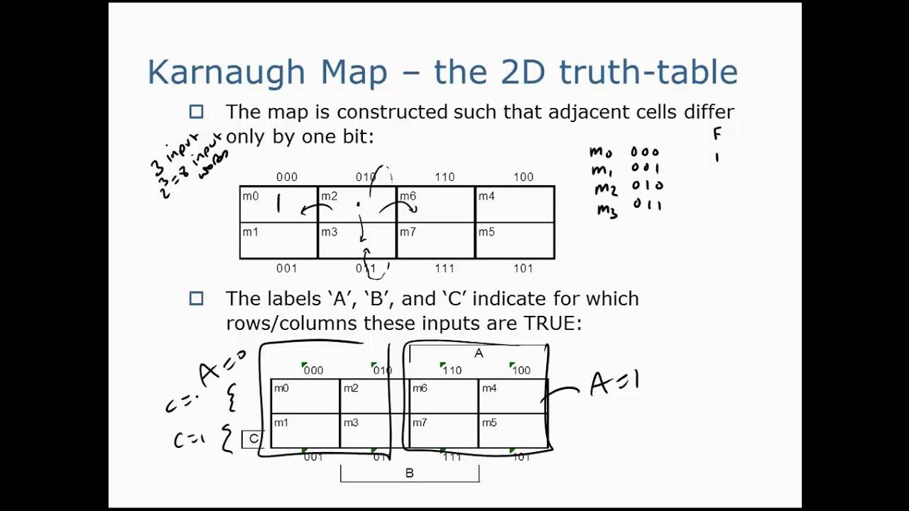 diagram of map a brief intro to digital logic: minimization of logic ... logic diagram karnaugh map #4