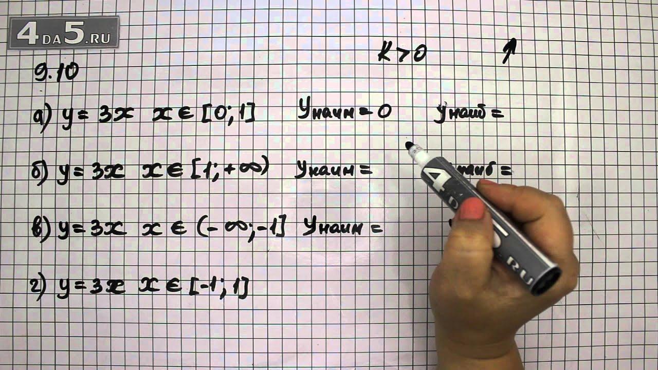 учебник по алгебре 7 класс мордкович задачник часть 1