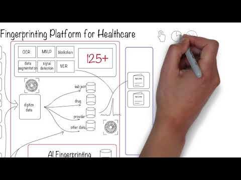 ai-fingerprinting-platform-for-healthcare