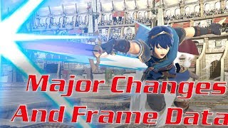 Marth Character Analysis - Super Smash Bros. Ultimate - High Tier?