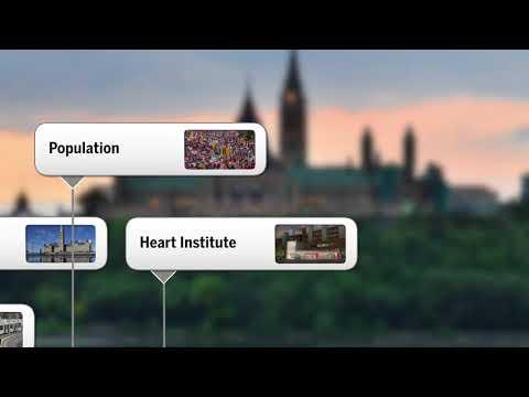 Ottawa: A glimpse into the future