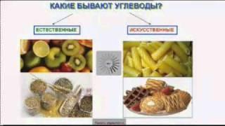Школа правильного питания ВИТАМАКС. Углеводы №2
