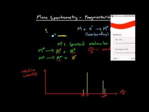 Mass Spectrometry - Fragmentation