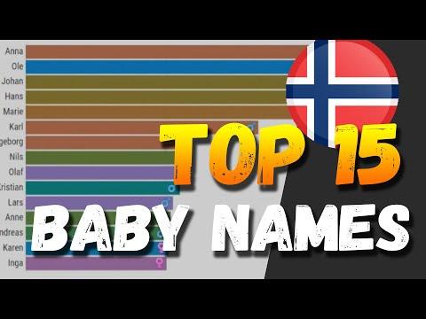 Top Baby Names In Norway [1880 - 2018] - 15 Most Popular Norwegian Kid's Names