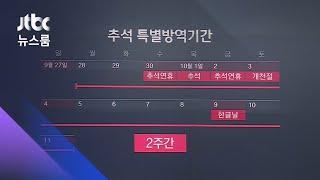 28일부터 2주 특별방역…추석연휴 중 달라지는 것은 / JTBC 뉴스룸