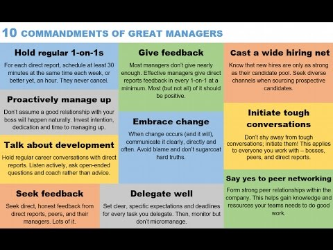 10 COMMANDMENTS OF GREAT MANAGERS