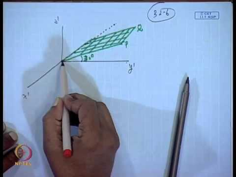 Mod-01 Lec-32 Trajectory Transfer (Contd...11) and Attitude Dynamics