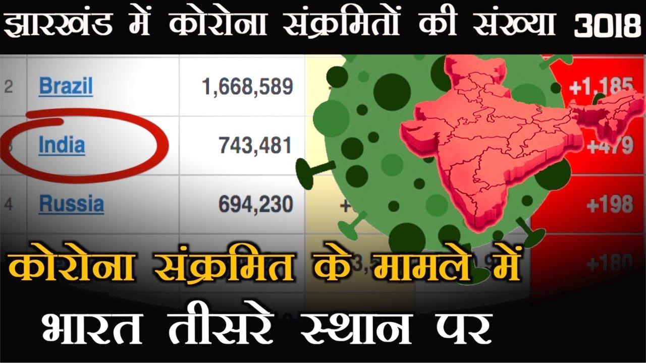 #Covid-19 संक्रमित के मामले में भारत तीसरे स्थान पर || #Jharkhand में  संक्रमितों की संख्या 3018