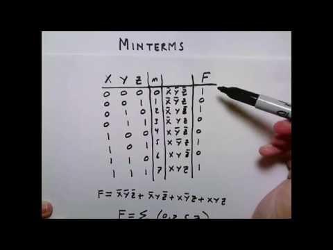 Lesson 16: Minterms